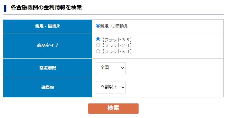 フラット35金利・手数料検索